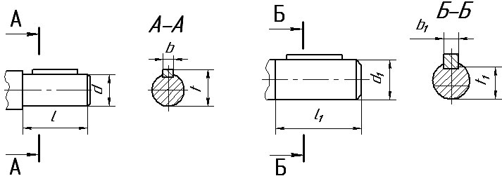 Размеры концов валов 1Ц2Н-450