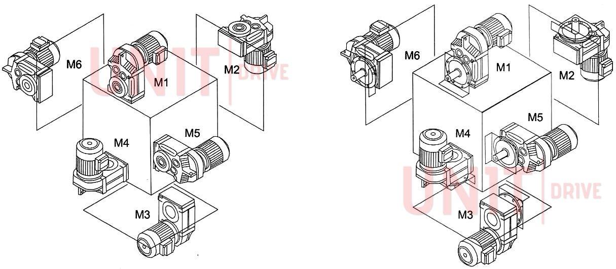 Монтажные положения мотор-редуктора серии UD-F (UD-FA, UD-FF, UD-FAF)