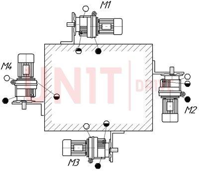 Монтажные позиции цилиндрического соосного мотор-редуктора серии UD-HRF
